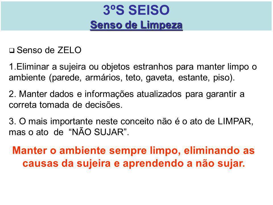 3ºS SEISO Senso de Limpeza Senso de ZELO 1.Eliminar a sujeira ou objetos estranhos para manter limpo o ambiente (parede, armários, teto, gaveta, estan