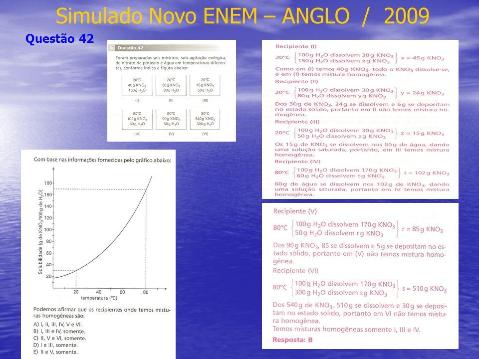 Simulado Novo ENEM – ANGLO / 2009 Questão 43 75g (80 g adicionado 5g está em excesso) 125g 30g 75g (35g adicionado 5g está em excesso)