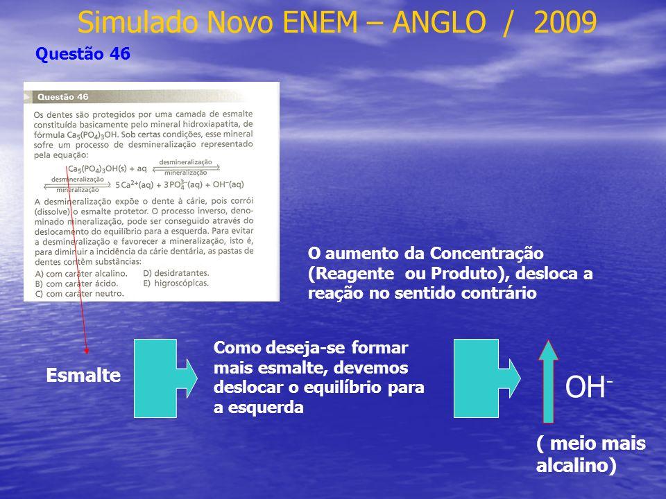 Simulado Novo ENEM – ANGLO / 2009 Questão 46 O aumento da Concentração (Reagente ou Produto), desloca a reação no sentido contrário Como deseja-se formar mais esmalte, devemos deslocar o equilíbrio para a esquerda Esmalte OH - ( meio mais alcalino)