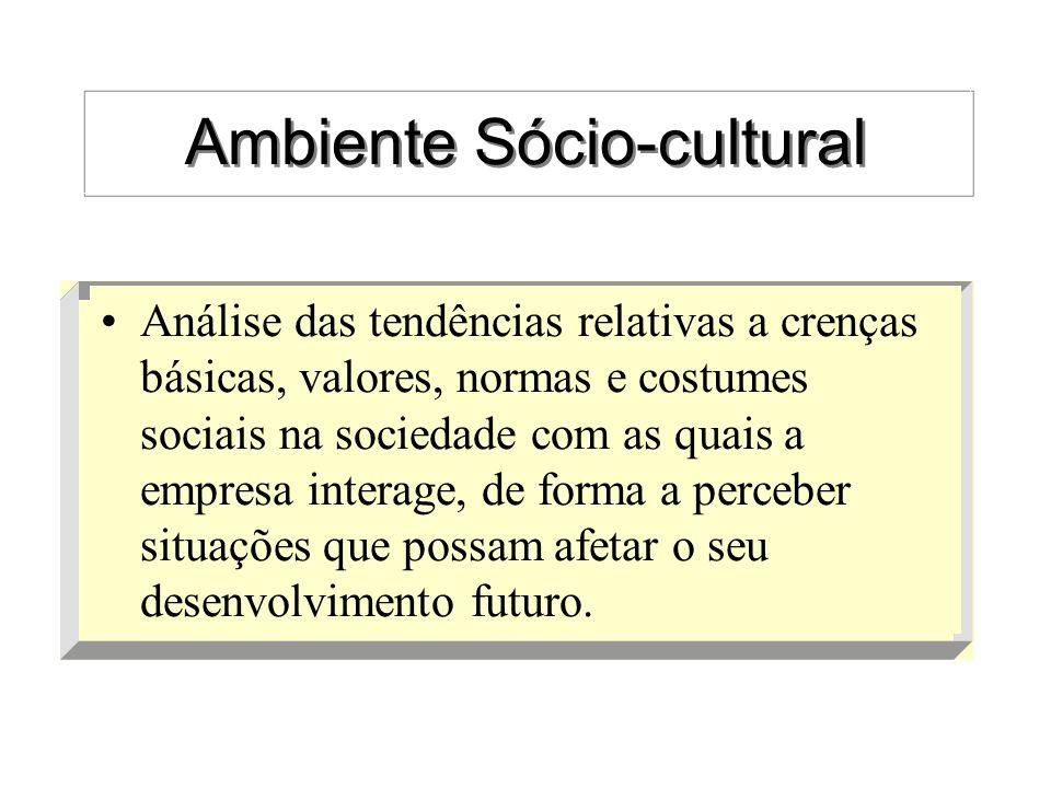 Ambiente Sócio-cultural Análise das tendências relativas a crenças básicas, valores, normas e costumes sociais na sociedade com as quais a empresa int