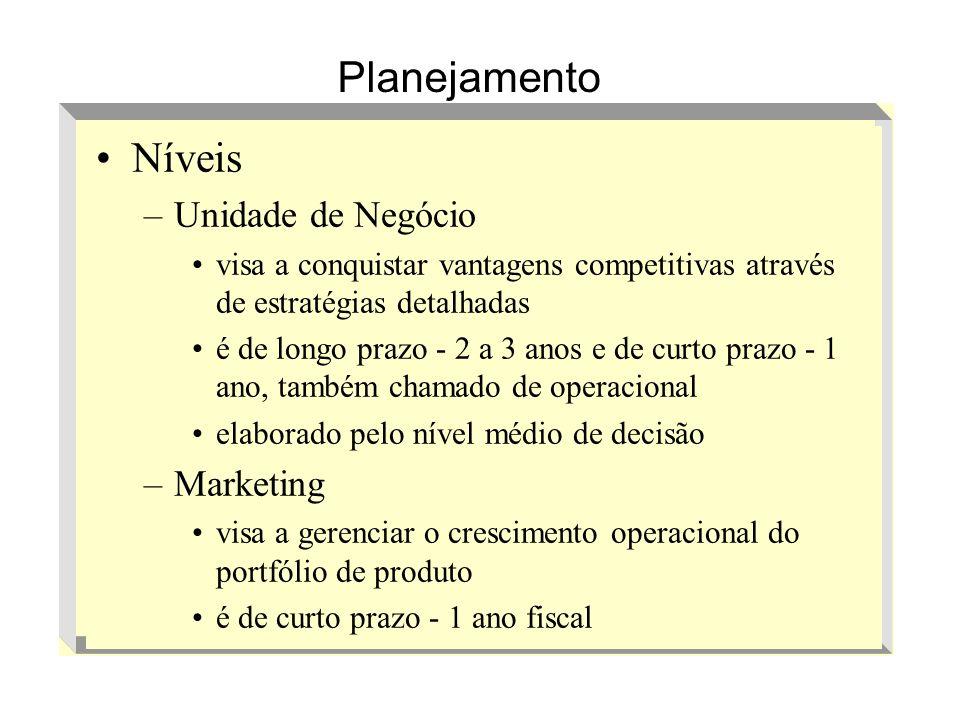 Níveis –Unidade de Negócio visa a conquistar vantagens competitivas através de estratégias detalhadas é de longo prazo - 2 a 3 anos e de curto prazo -
