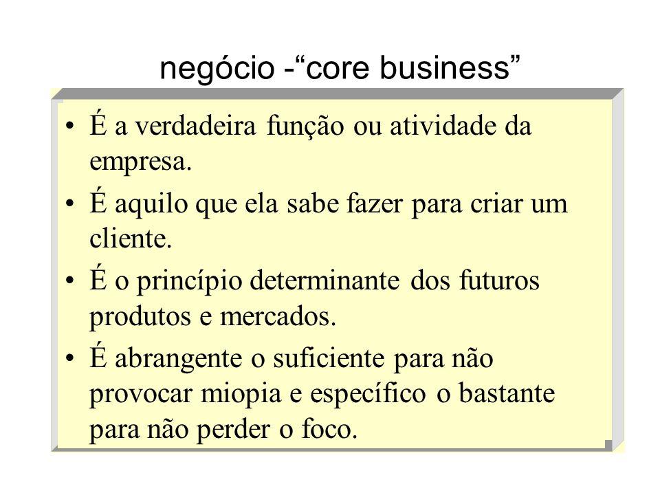negócio -core business É a verdadeira função ou atividade da empresa. É aquilo que ela sabe fazer para criar um cliente. É o princípio determinante do
