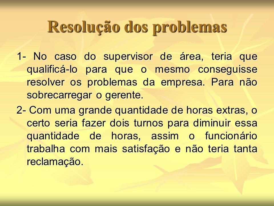 Resolução dos problemas 1- No caso do supervisor de área, teria que qualificá-lo para que o mesmo conseguisse resolver os problemas da empresa.