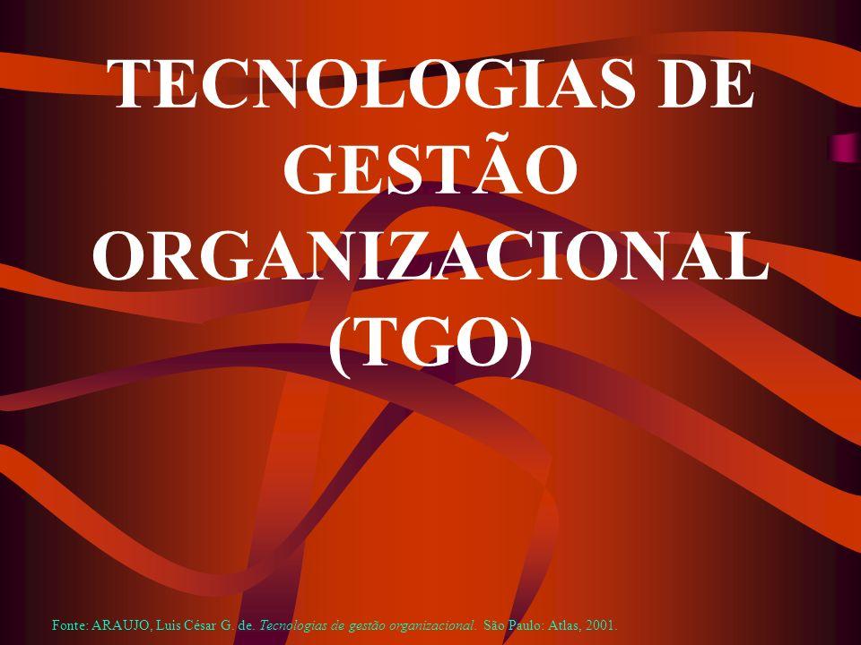 Gestão e Organização Horizontal: O Fim da Estrutura Hierárquica Fonte: ARAUJO, Luis César G.