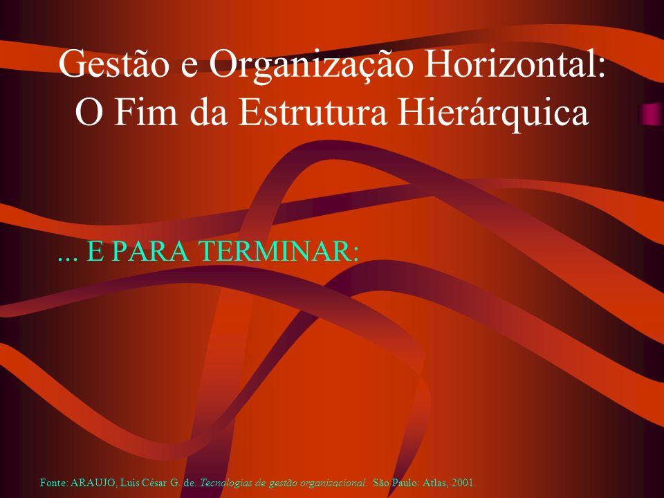 Gestão e Organização Horizontal: O Fim da Estrutura Hierárquica... E PARA TERMINAR: Fonte: ARAUJO, Luis César G. de. Tecnologias de gestão organizacio