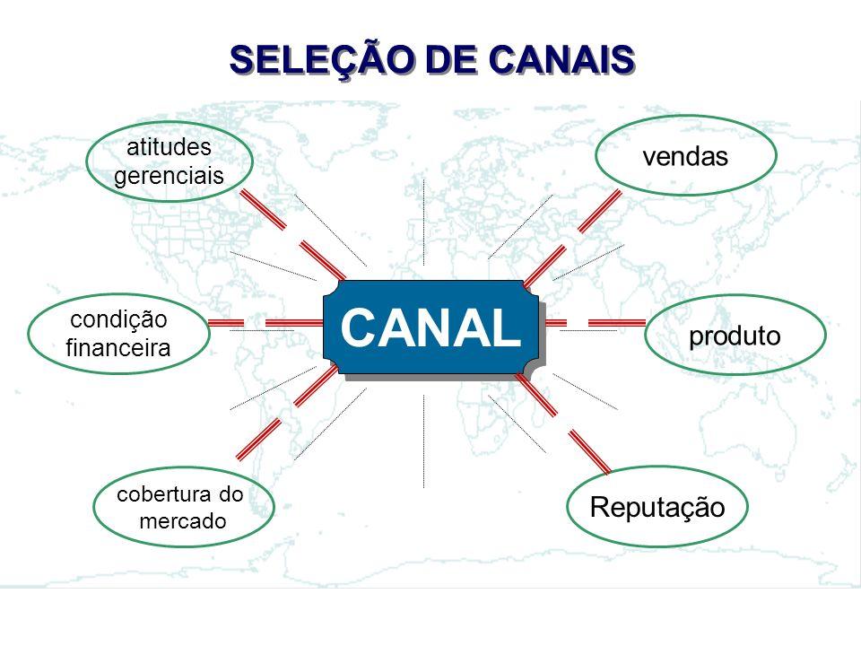 SELEÇÃO DE CANAIS CANAL atitudes gerenciais produto cobertura do mercado condição financeira vendas Reputação