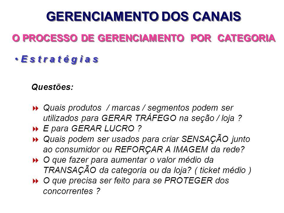 GERENCIAMENTO DOS CANAIS O PROCESSO DE GERENCIAMENTO POR CATEGORIA E s t r a t é g i a s Questões: Quais produtos / marcas / segmentos podem ser utili