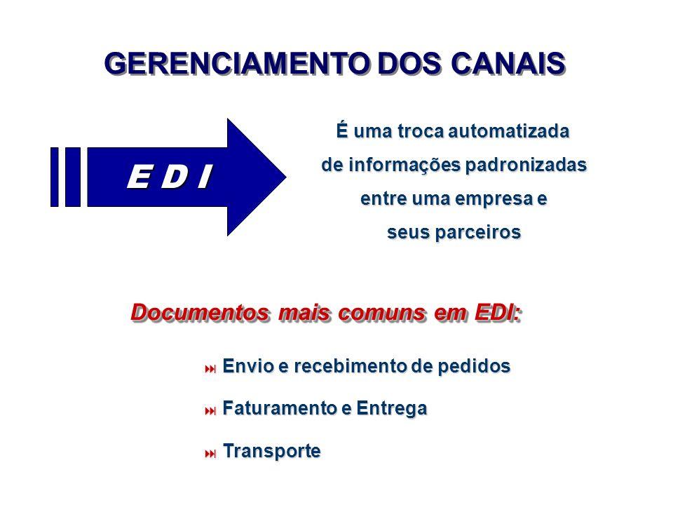 GERENCIAMENTO DOS CANAIS É uma troca automatizada É uma troca automatizada de informações padronizadas de informações padronizadas entre uma empresa e