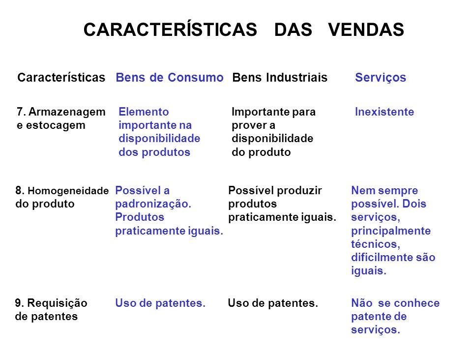 CARACTERÍSTICAS DAS VENDAS CaracterísticasBens de ConsumoBens IndustriaisServiços 7. Armazenagem e estocagem Elemento importante na disponibilidade do