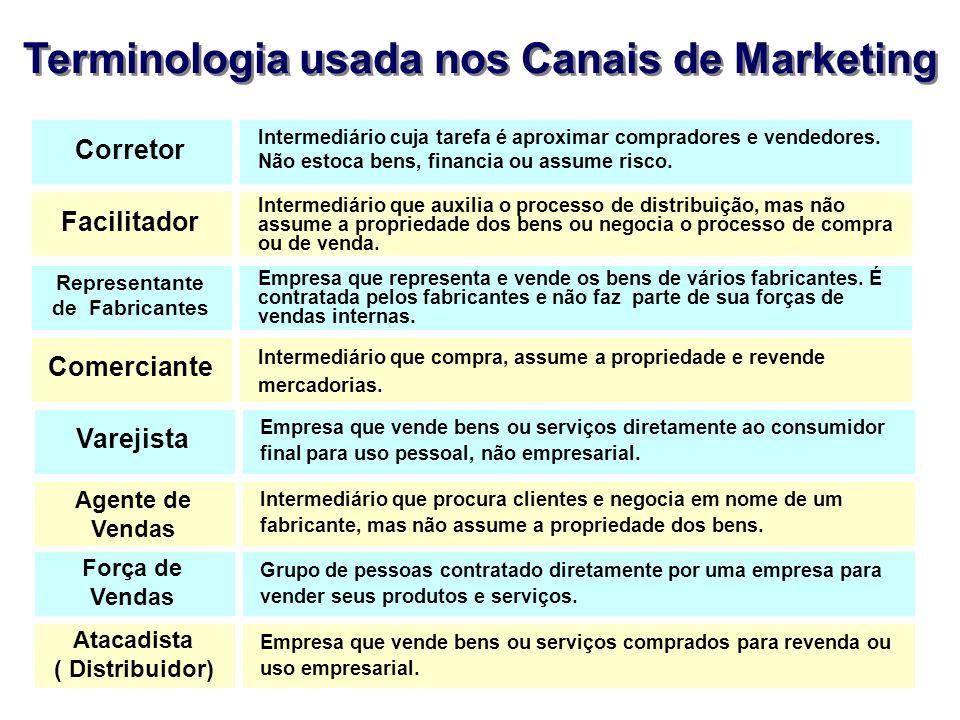 Terminologia usada nos Canais de Marketing Corretor Intermediário cuja tarefa é aproximar compradores e vendedores. Não estoca bens, financia ou assum