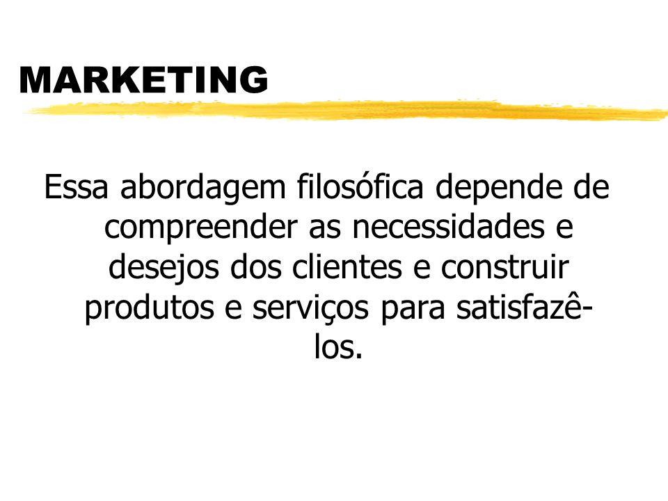 VENDAS Envolve a concentração das atividades de marketing na venda dos produtos disponíveis. É usada, normalmente, quando a oferta de produtos e servi