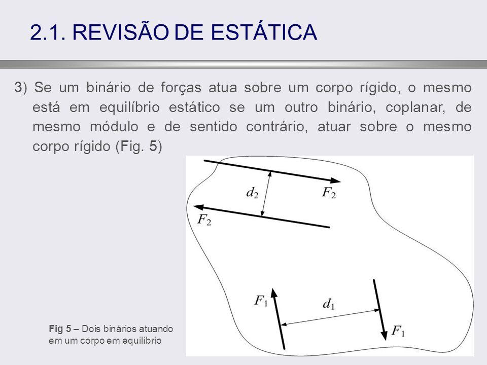 3) Se um binário de forças atua sobre um corpo rígido, o mesmo está em equilíbrio estático se um outro binário, coplanar, de mesmo módulo e de sentido