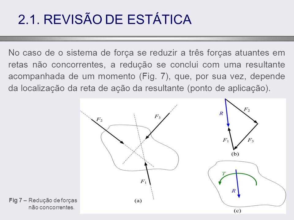 No caso de o sistema de força se reduzir a três forças atuantes em retas não concorrentes, a redução se conclui com uma resultante acompanhada de um m