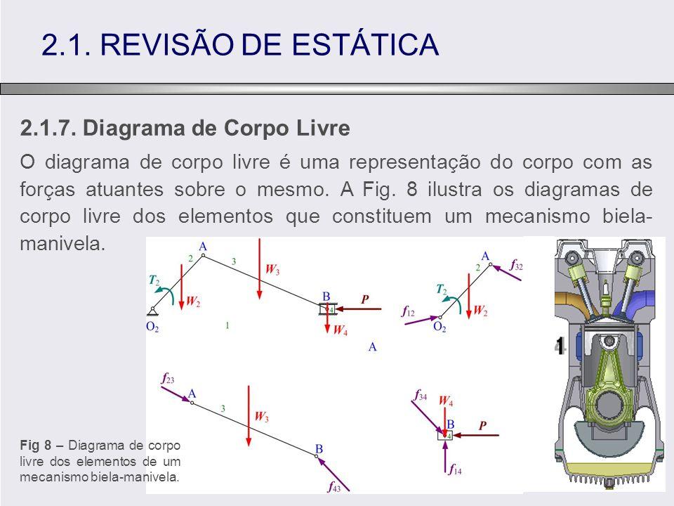 2.1. REVISÃO DE ESTÁTICA 2.1.7. Diagrama de Corpo Livre O diagrama de corpo livre é uma representação do corpo com as forças atuantes sobre o mesmo. A