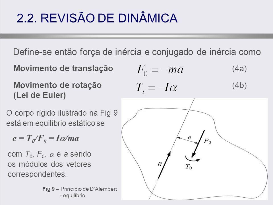2.2. REVISÃO DE DINÂMICA Define-se então força de inércia e conjugado de inércia como Movimento de translação (4a) Movimento de rotação (4b) (Lei de E
