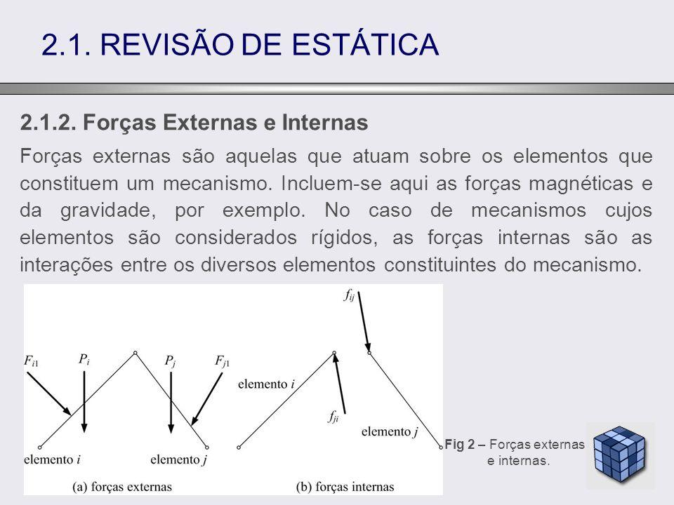 2.1.2. Forças Externas e Internas Forças externas são aquelas que atuam sobre os elementos que constituem um mecanismo. Incluem-se aqui as forças magn