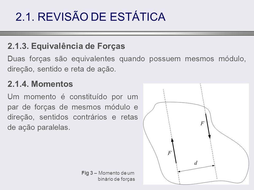 2.1.3. Equivalência de Forças Duas forças são equivalentes quando possuem mesmos módulo, direção, sentido e reta de ação. 2.1. REVISÃO DE ESTÁTICA 2.1