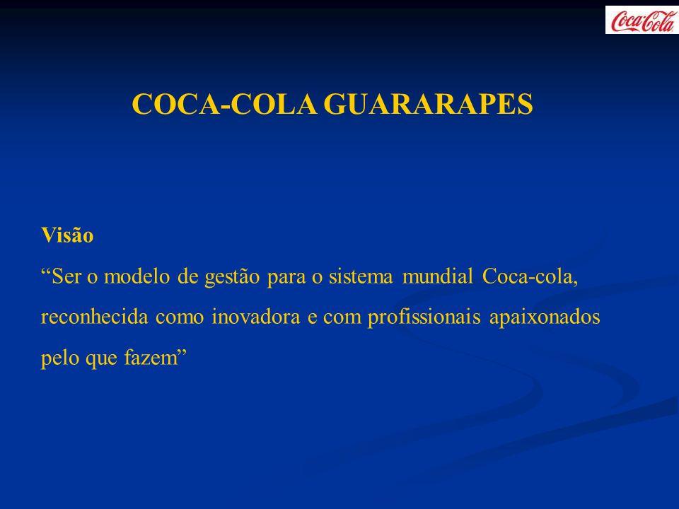 COCA-COLA GUARARAPES Visão Ser o modelo de gestão para o sistema mundial Coca-cola, reconhecida como inovadora e com profissionais apaixonados pelo qu