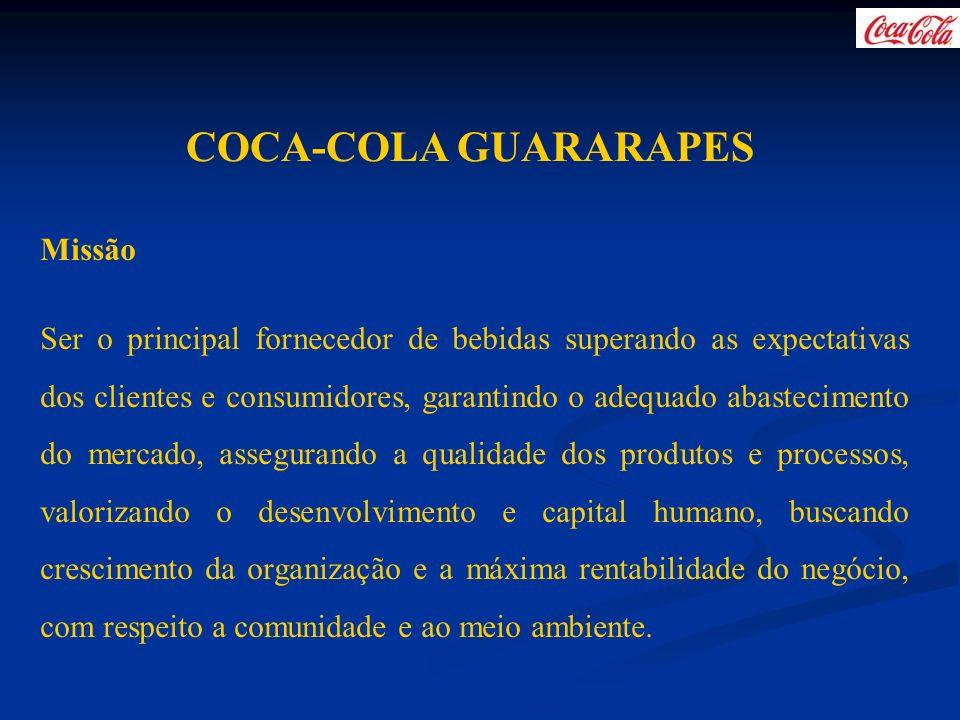 COCA-COLA GUARARAPES Missão Ser o principal fornecedor de bebidas superando as expectativas dos clientes e consumidores, garantindo o adequado abastec
