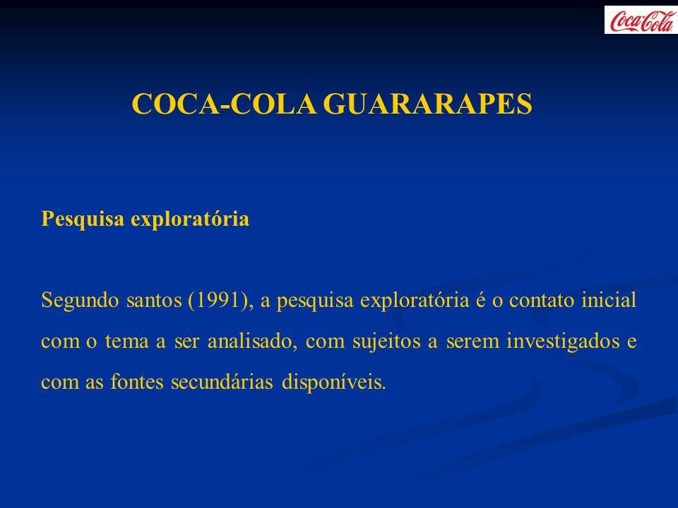 COCA-COLA GUARARAPES Pesquisa exploratória Segundo santos (1991), a pesquisa exploratória é o contato inicial com o tema a ser analisado, com sujeitos