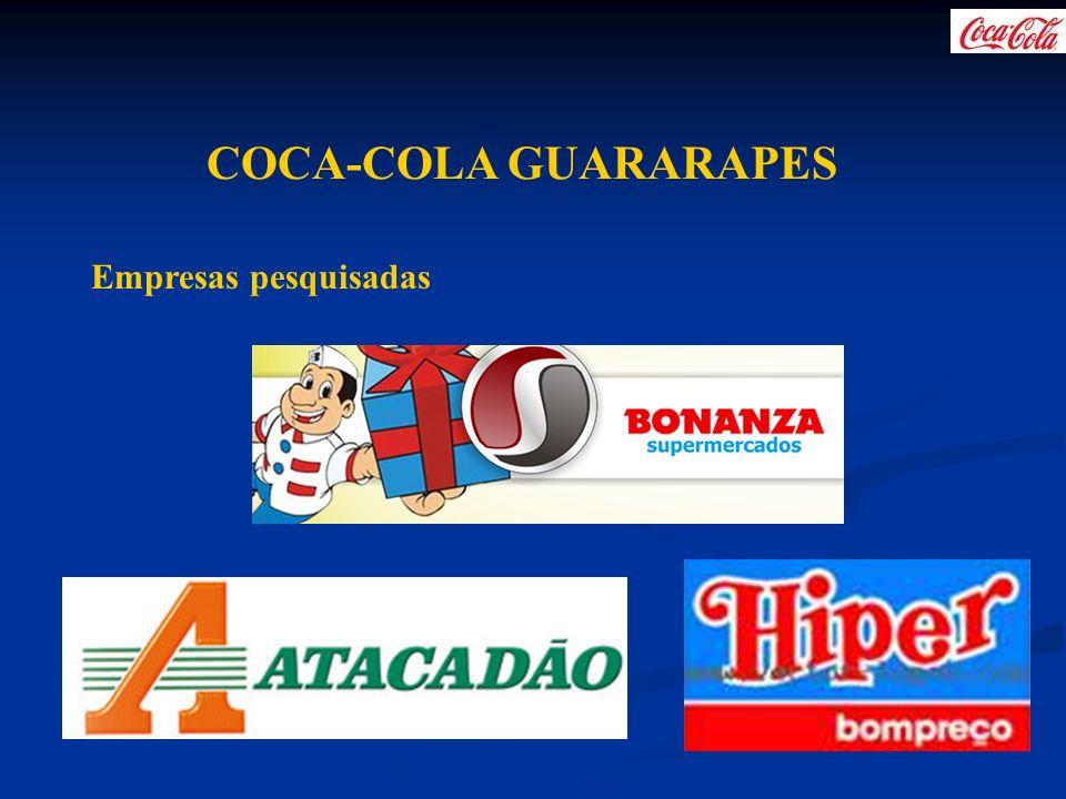 COCA-COLA GUARARAPES Produto menos vendido Schweppes A marca Schweppes foi criada em 1783, na Inglaterra.