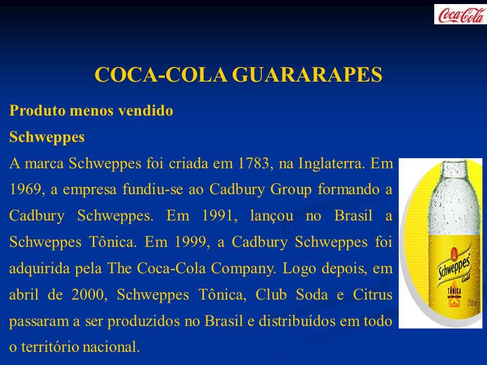 COCA-COLA GUARARAPES Produto menos vendido Schweppes A marca Schweppes foi criada em 1783, na Inglaterra. Em 1969, a empresa fundiu-se ao Cadbury Grou