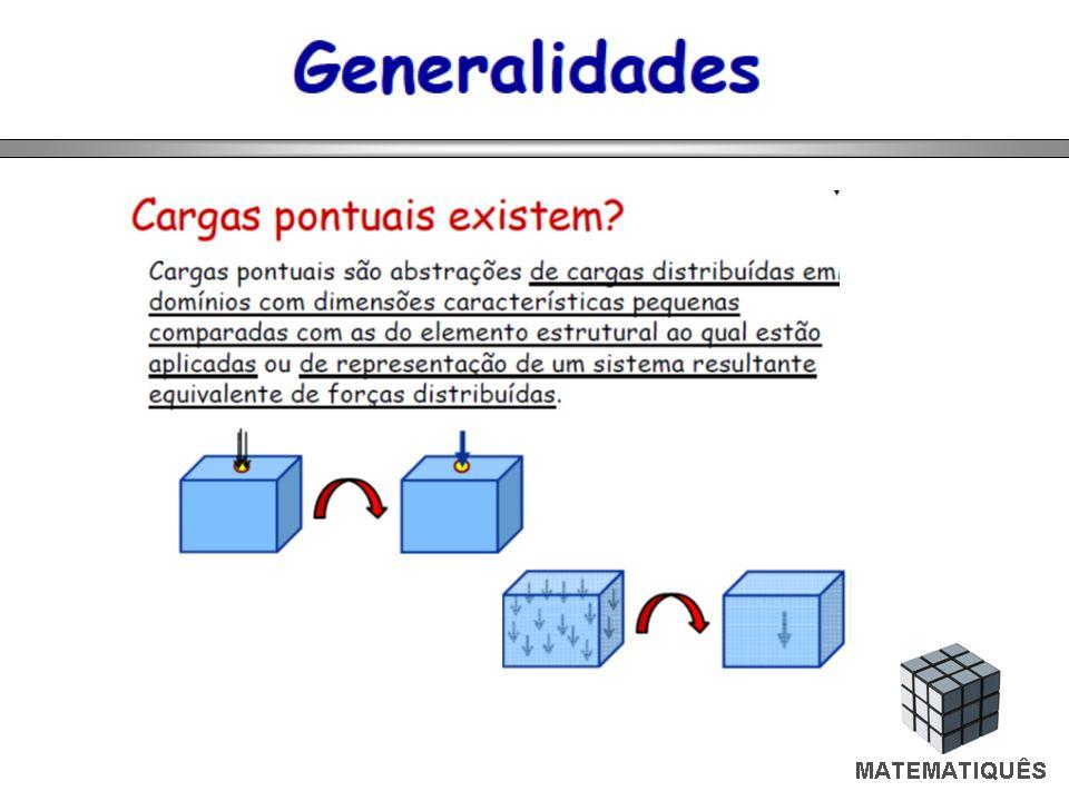 Exercício 1 Determinar os momentos de inércia I x ; I y e I 0 da região limitada pelas curvas y 2 = 4x; x = 4 e y = 0, no 1º Quadrante.