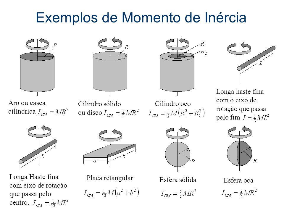Exemplos de Momento de Inércia Aro ou casca cilíndrica Cilindro sólido ou disco Cilindro oco Placa retangular Longa Haste fina com eixo de rotação que passa pelo centro.