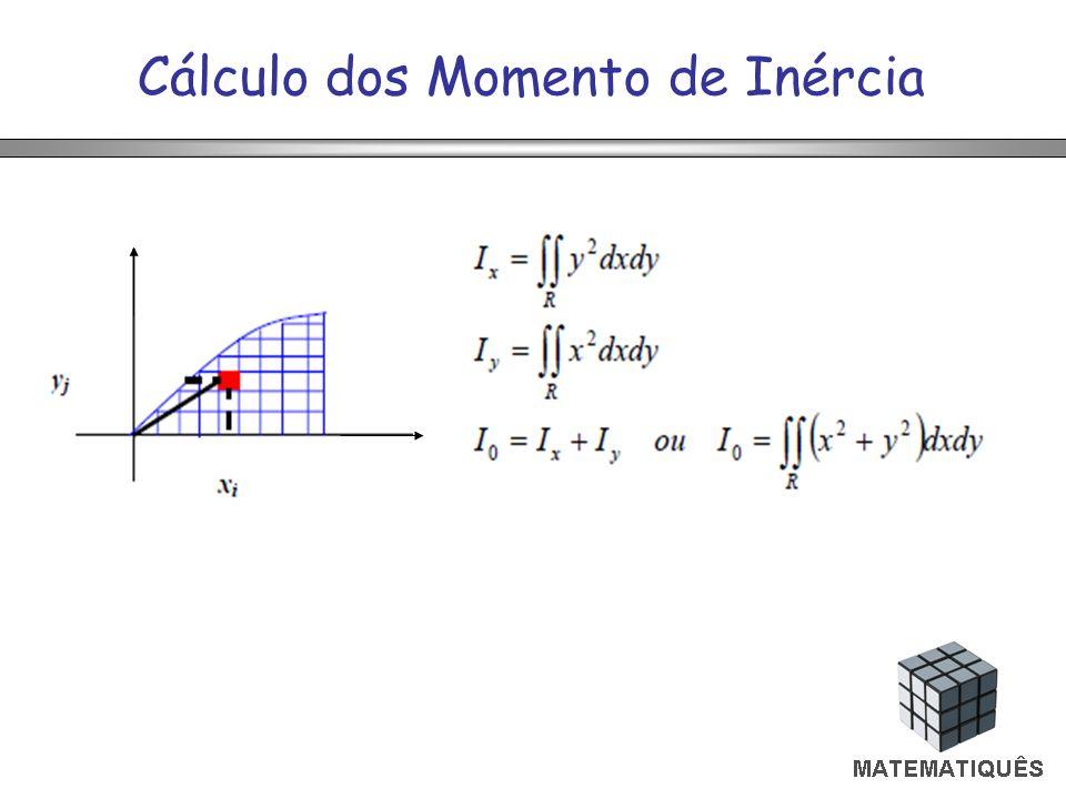 Cálculo dos Momento de Inércia