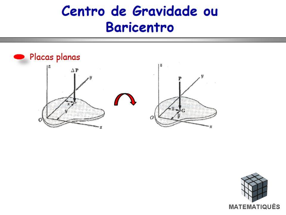 FÓRMULA PARA CÁLCULO DE INTEGRAL DUPLA Nestas integrais, a exemplo do cálculo de áreas, nota-se que é um problema de integração dupla.