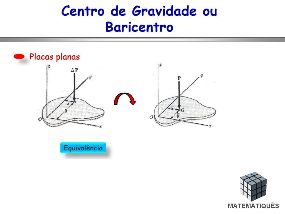 Momentos de segunda ordem ou Momentos de Inércia Efetuando-se o cálculo do momento de inércia de um retângulo em relação à sua base, localizada no eixo x, conforme mostra a figura: onde Para calcular, basta ter em conta a definição de integral dupla de uma função qualquer no domínio A localizado entre duas curvas.