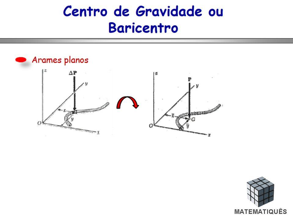 Cálculo dos Momentos de Inércia Fazemos o cálculo dos momentos de inércia mediante a integral: Para um objeto tridimensional é conveniente utilizar a densidade do volume: Então: