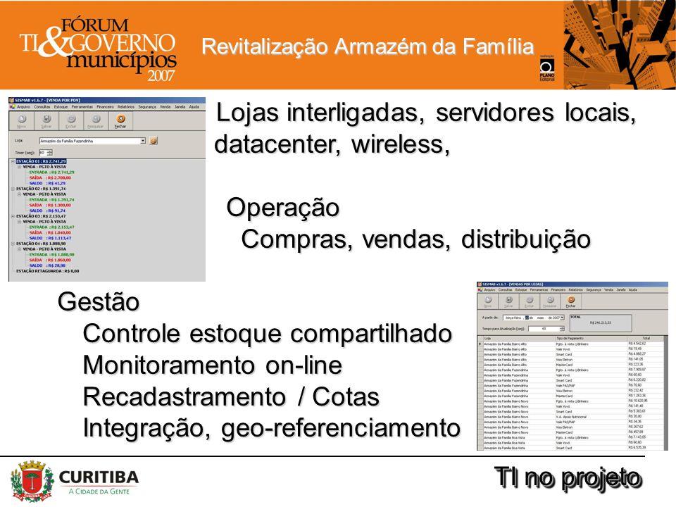Revitalização Armazém da Família TI no projeto Lojas interligadas, servidores locais, datacenter, wireless, Lojas interligadas, servidores locais, dat