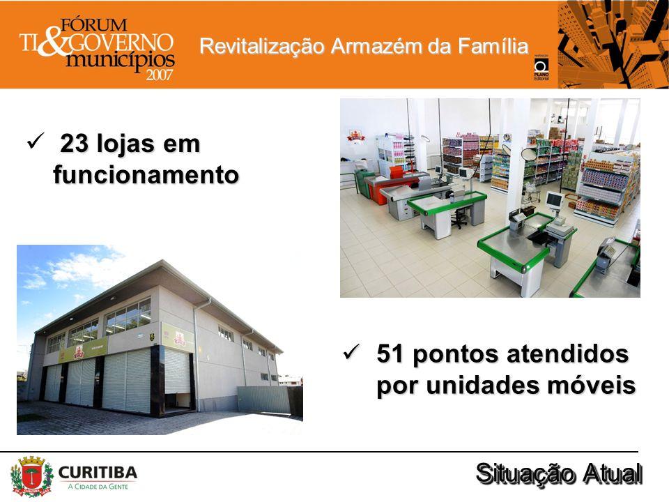 Revitalização Armazém da Família Situação Atual 23 lojas em funcionamento 51 pontos atendidos por unidades móveis 51 pontos atendidos por unidades móv
