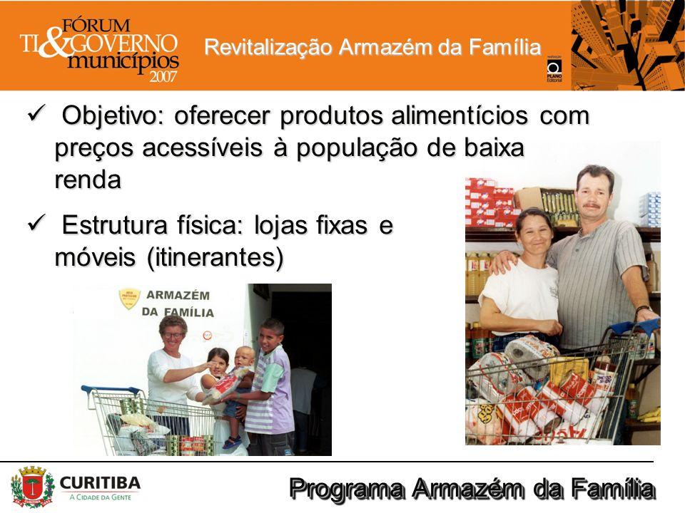 Revitalização Armazém da Família Programa Armazém da Família Objetivo: oferecer produtos alimentícios com preços acessíveis à população de baixa renda