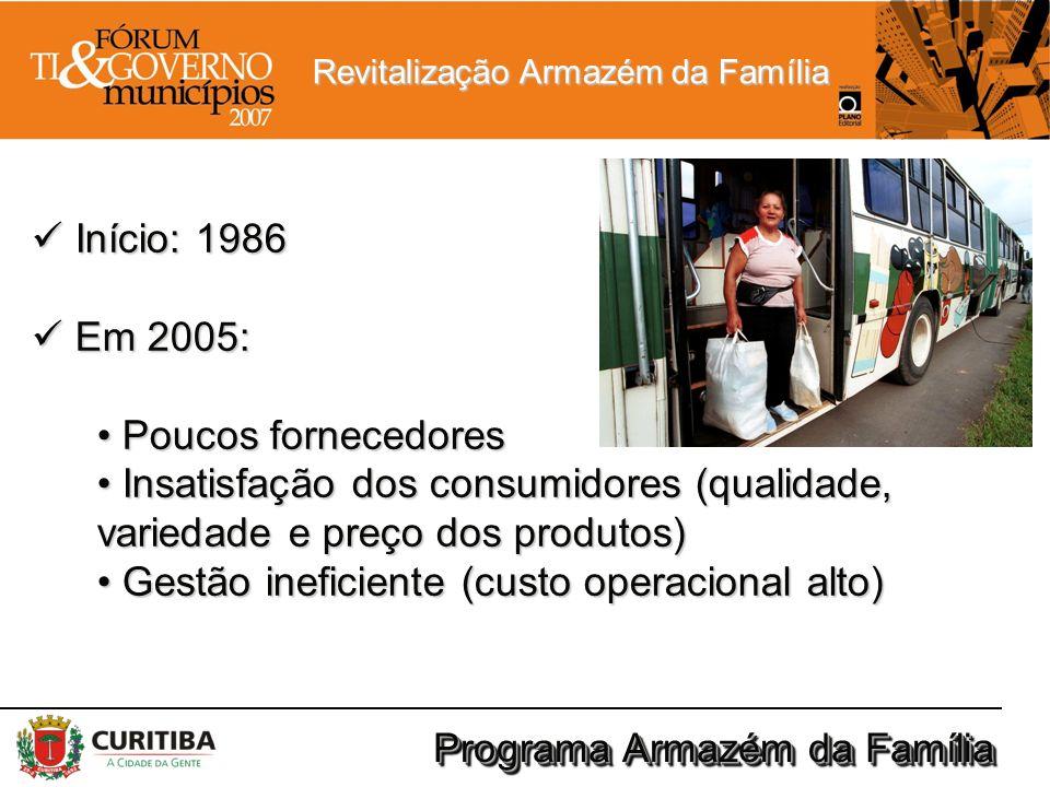 Revitalização Armazém da Família Programa Armazém da Família Início: 1986 Início: 1986 Em 2005: Em 2005: Poucos fornecedores Poucos fornecedores Insat
