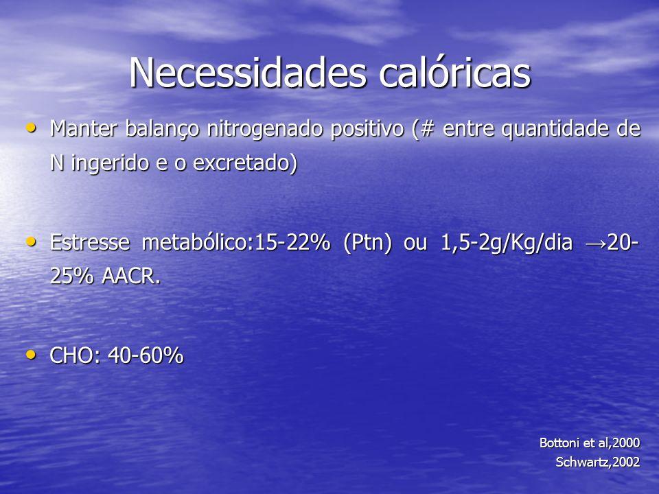 Necessidades calóricas Manter balanço nitrogenado positivo (# entre quantidade de N ingerido e o excretado) Manter balanço nitrogenado positivo (# ent