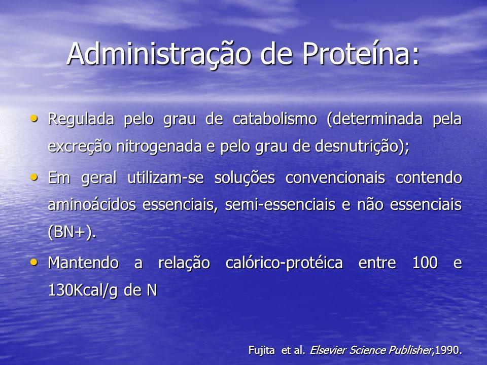 Administração de Proteína: Regulada pelo grau de catabolismo (determinada pela excreção nitrogenada e pelo grau de desnutrição); Regulada pelo grau de