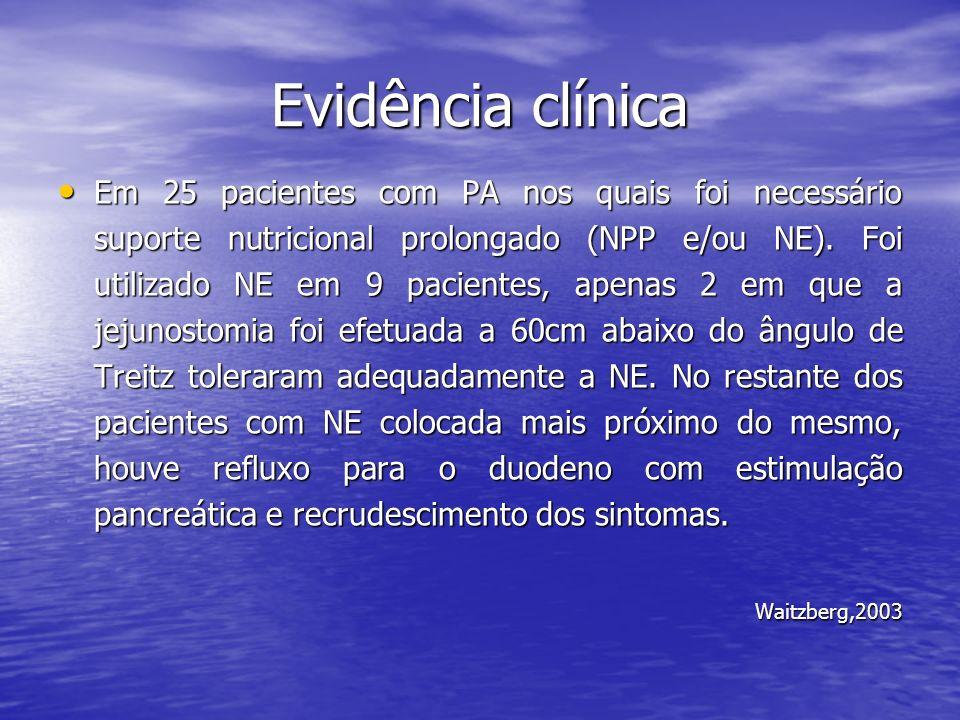 Evidência clínica Em 25 pacientes com PA nos quais foi necessário suporte nutricional prolongado (NPP e/ou NE). Foi utilizado NE em 9 pacientes, apena