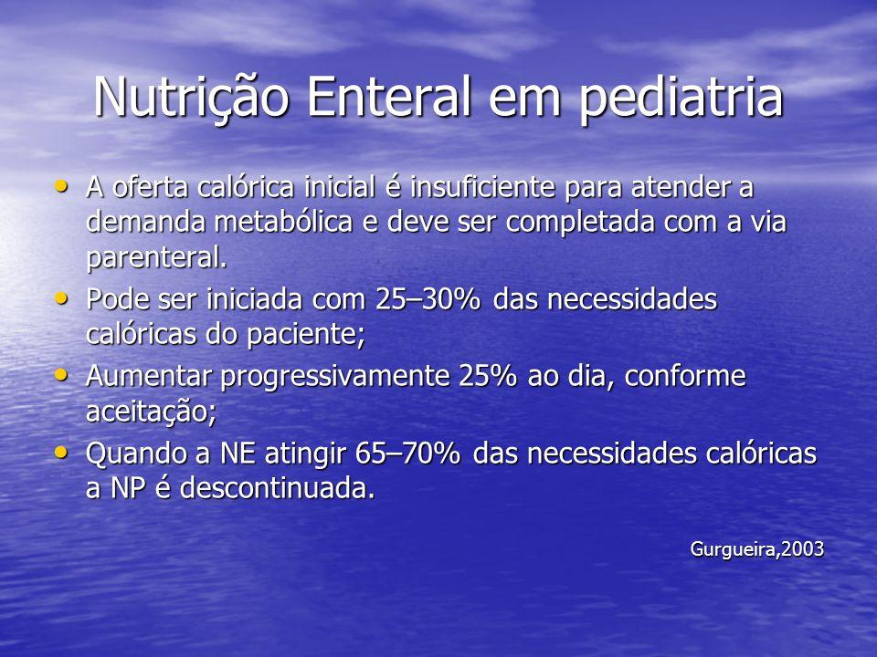 Nutrição Enteral em pediatria A oferta calórica inicial é insuficiente para atender a demanda metabólica e deve ser completada com a via parenteral. A