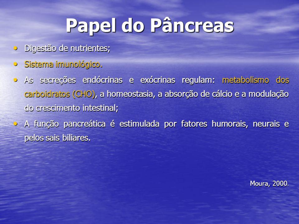Papel do Pâncreas Digestão de nutrientes; Digestão de nutrientes; Sistema imunológico. Sistema imunológico. As secreções endócrinas e exócrinas regula