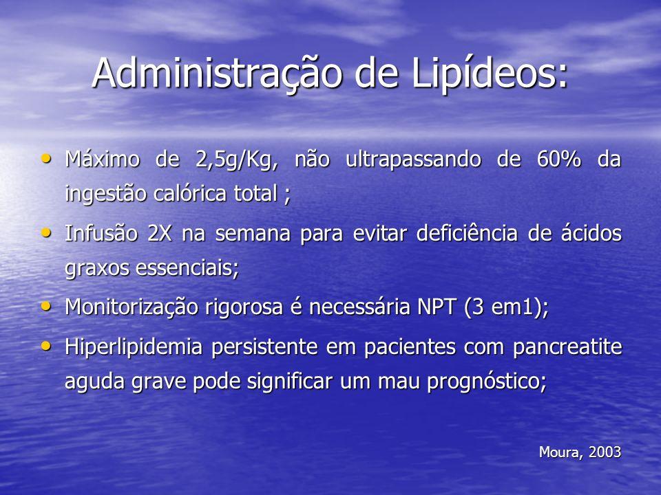 Administração de Lipídeos: Máximo de 2,5g/Kg, não ultrapassando de 60% da ingestão calórica total ; Máximo de 2,5g/Kg, não ultrapassando de 60% da ing