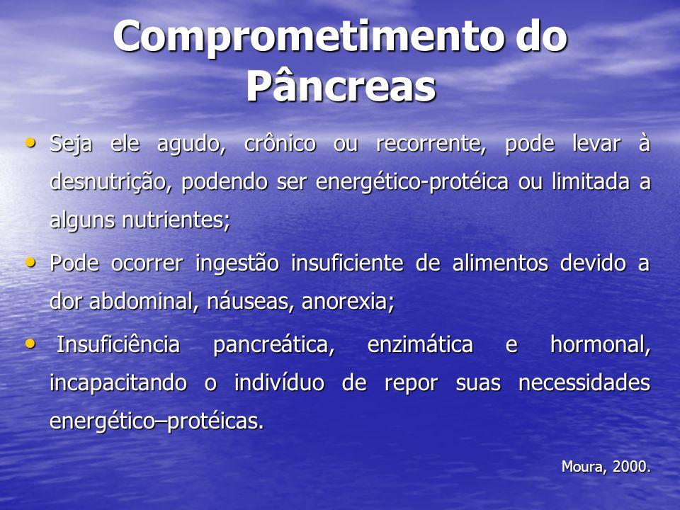 Comprometimento do Pâncreas Seja ele agudo, crônico ou recorrente, pode levar à desnutrição, podendo ser energético-protéica ou limitada a alguns nutr