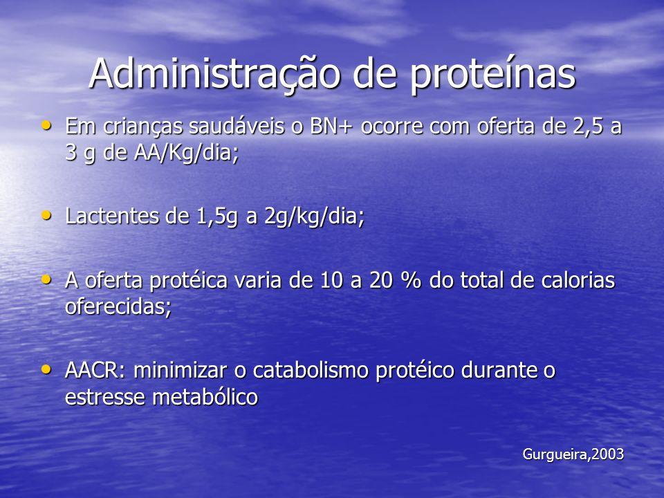 Administração de proteínas Em crianças saudáveis o BN+ ocorre com oferta de 2,5 a 3 g de AA/Kg/dia; Em crianças saudáveis o BN+ ocorre com oferta de 2