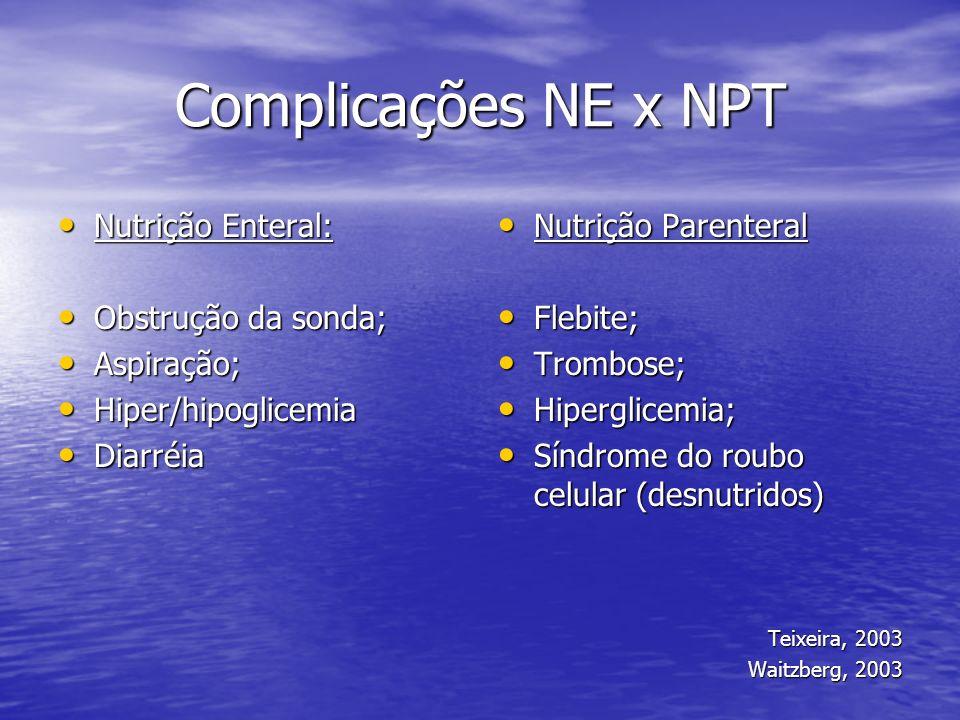 Complicações NE x NPT Nutrição Enteral: Nutrição Enteral: Obstrução da sonda; Obstrução da sonda; Aspiração; Aspiração; Hiper/hipoglicemia Hiper/hipog