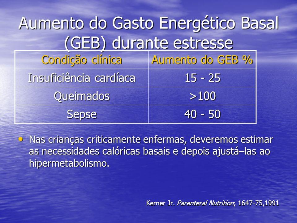 Aumento do Gasto Energético Basal (GEB) durante estresse Nas crianças criticamente enfermas, deveremos estimar as necessidades calóricas basais e depo