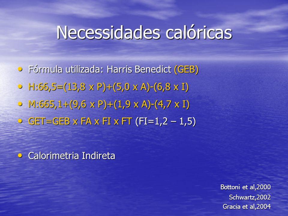 Necessidades calóricas Fórmula utilizada: Harris Benedict (GEB) Fórmula utilizada: Harris Benedict (GEB) H:66,5=(13,8 x P)+(5,0 x A)-(6,8 x I) H:66,5=