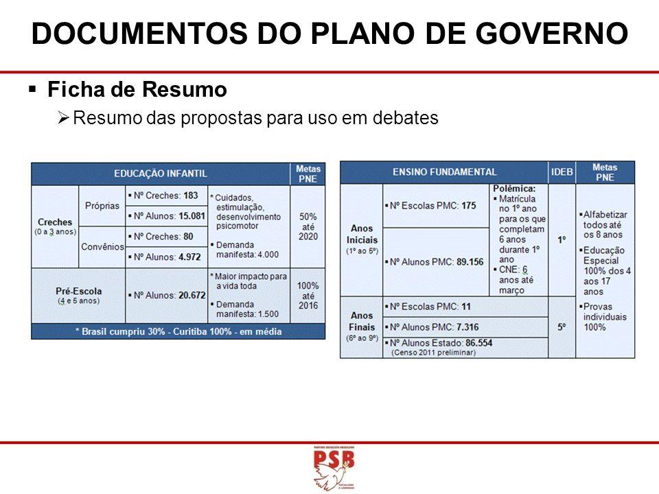 Ficha de Resumo Resumo das propostas para uso em debates DOCUMENTOS DO PLANO DE GOVERNO