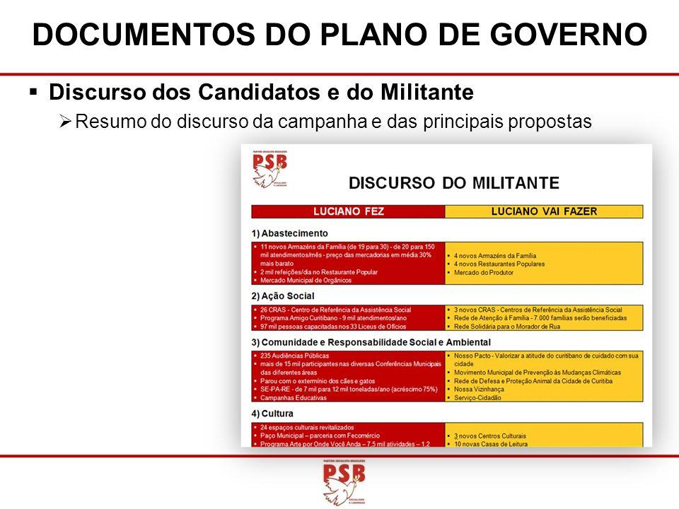 Discurso dos Candidatos e do Militante Resumo do discurso da campanha e das principais propostas DOCUMENTOS DO PLANO DE GOVERNO