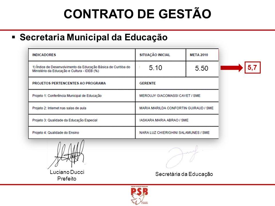 Secretaria Municipal da Educação CONTRATO DE GESTÃO 5,1 5,5 5,7 Luciano Ducci Prefeito Secretária da Educação 5.10 5.50
